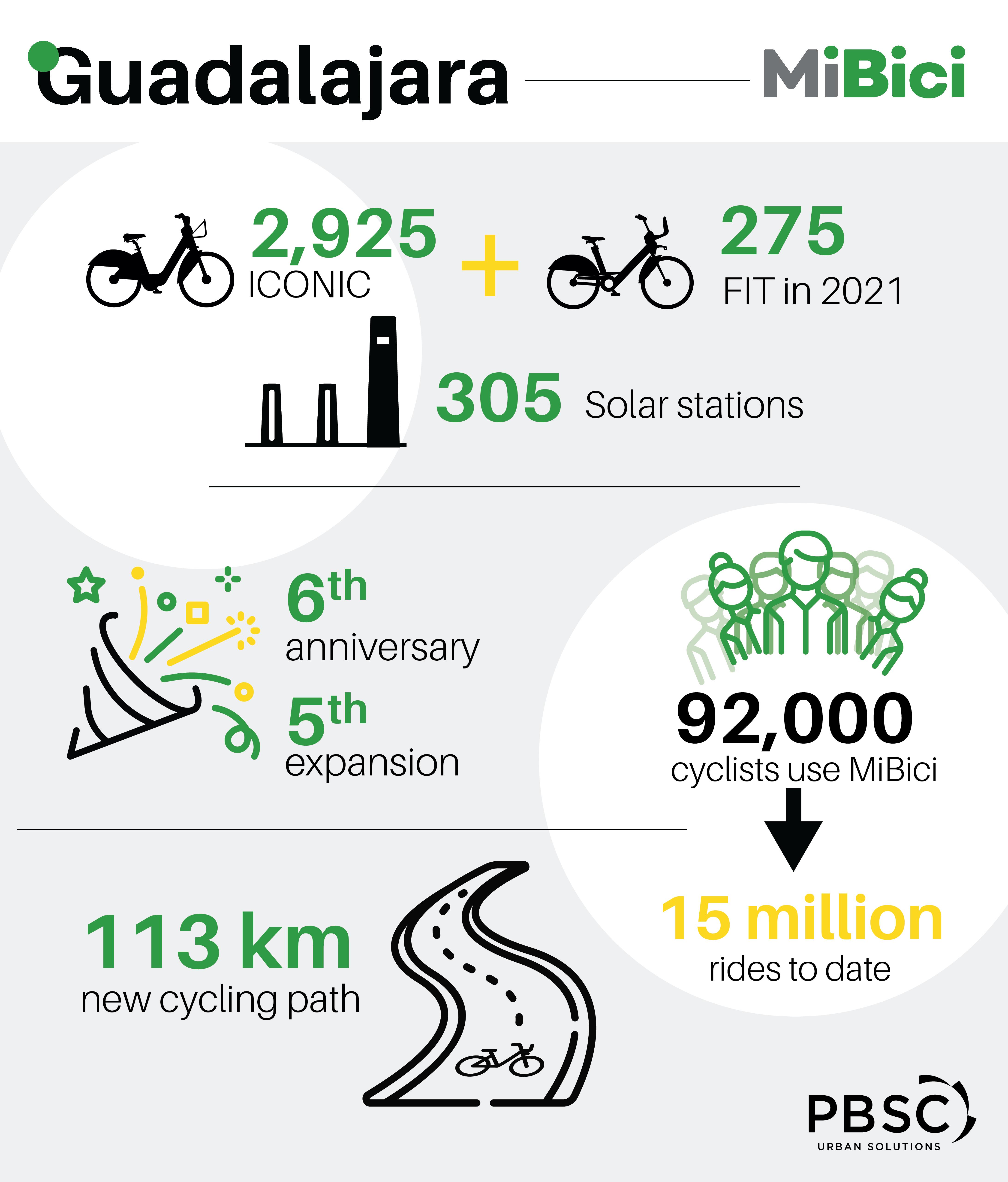 infographic_guadalajara-03.png (727 KB)