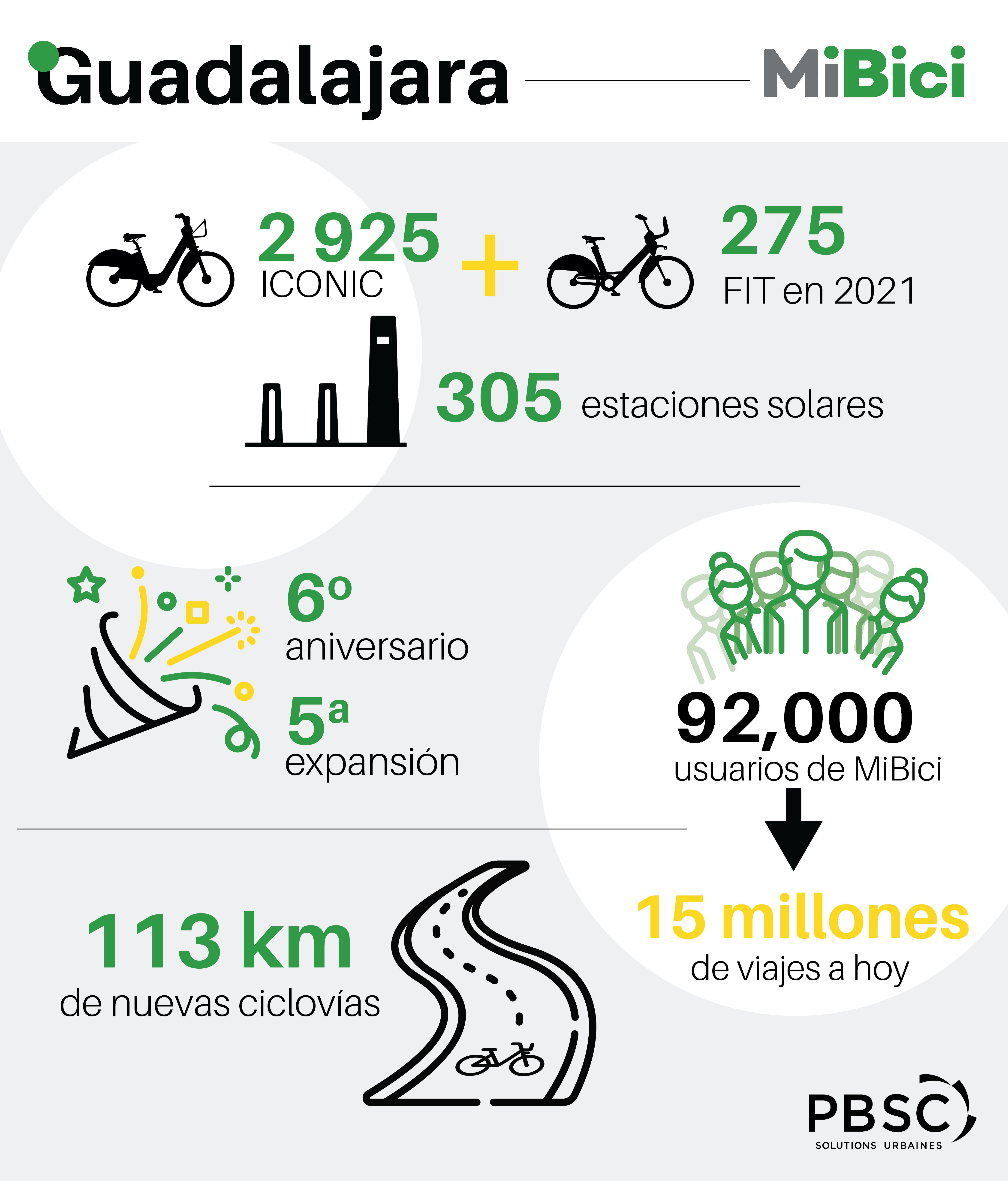 infographic_guadalajara-05.png (740 KB)