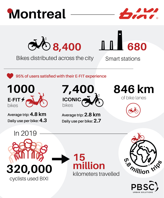 infographic_Montreal-EN.jpg (2.59 MB)