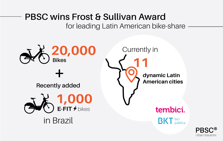 infographic-Frost&Sullivan-FINAL-01.jpg (2.51 MB)