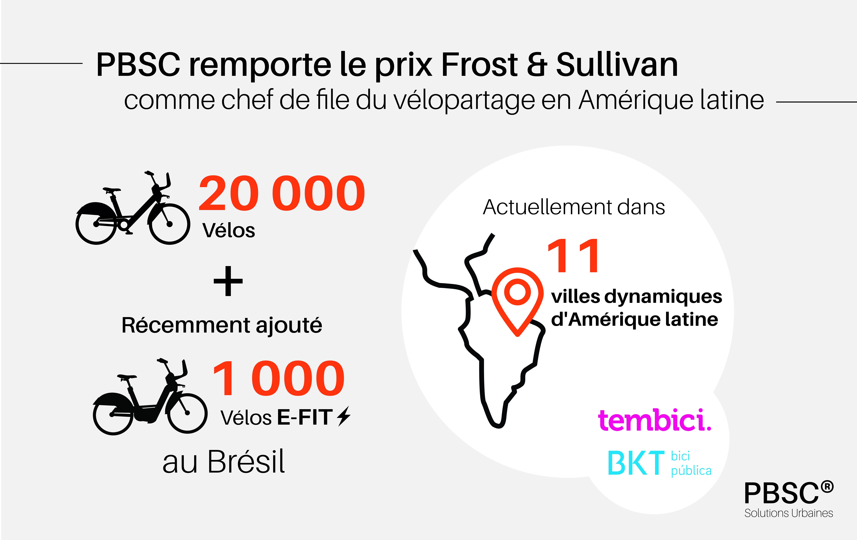infographic-Frost&Sullivan-FR-01.jpg (3.66 MB)