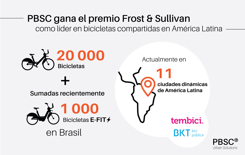 infographic-Frost&SullivanES-01.jpg (2.74 MB)